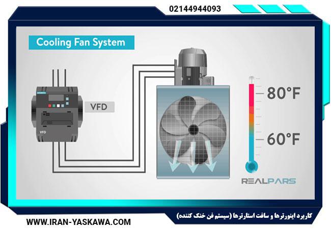 کاربرد اینورترها و سافت استارترها (سیستم فن خنک کننده)